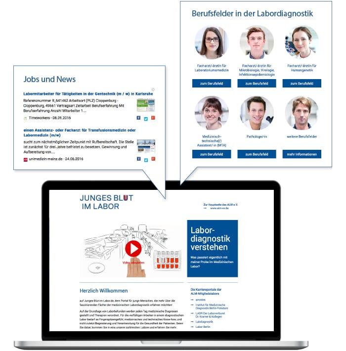 ALM-Nachwuchsinitiative www.junges-blut-im-labor.de